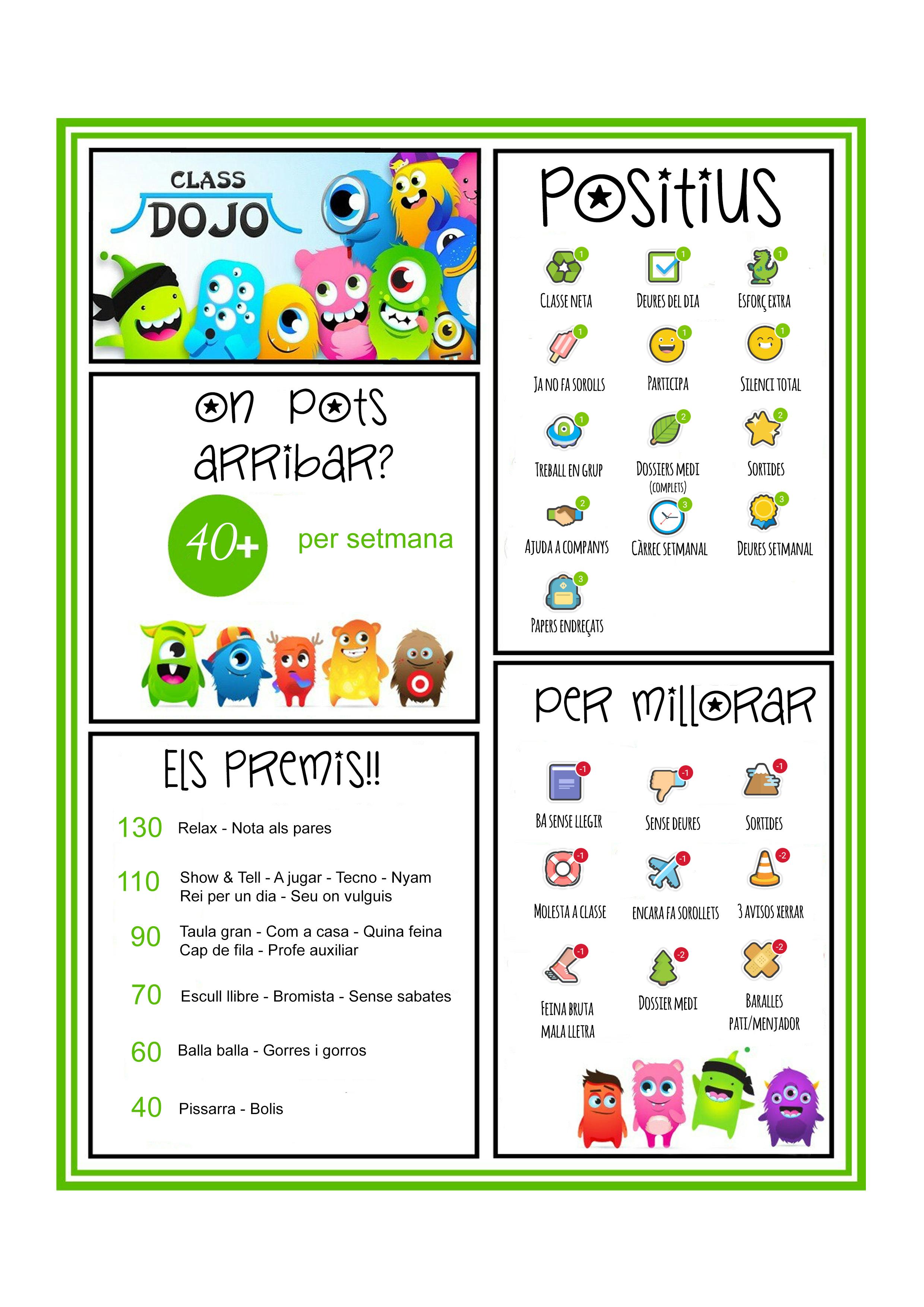 Poster de puntuaciones para clase